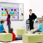 interaktywne tablice